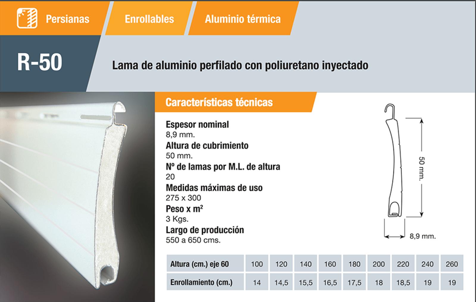 Características persiana aluminio C50